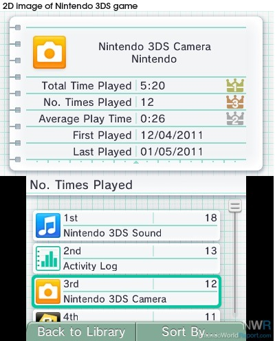 """3DS Pre-Loaded with """"Activity Log"""" - News - Nintendo World Report"""