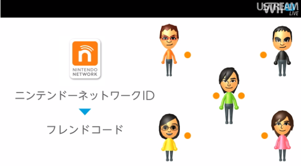 how to set up a nintendo network id