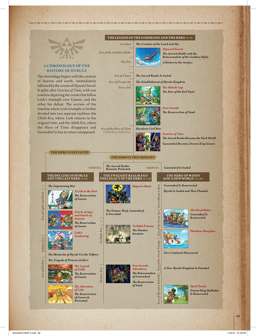 hyrule historia a timeline for the trash editorial nintendo