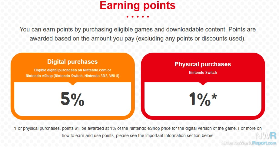 You Can Now Redeem My Nintendo Gold Points for Nintendo Switch Games